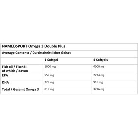 NAMEDSPORT Omega 3 Double Plus 60 Comprimidos